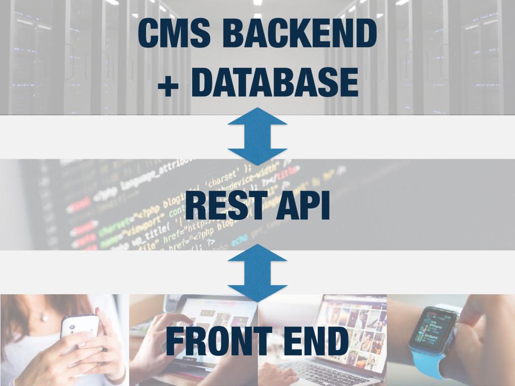 FRONT END REST API CMS BACKEND  + DATABASE