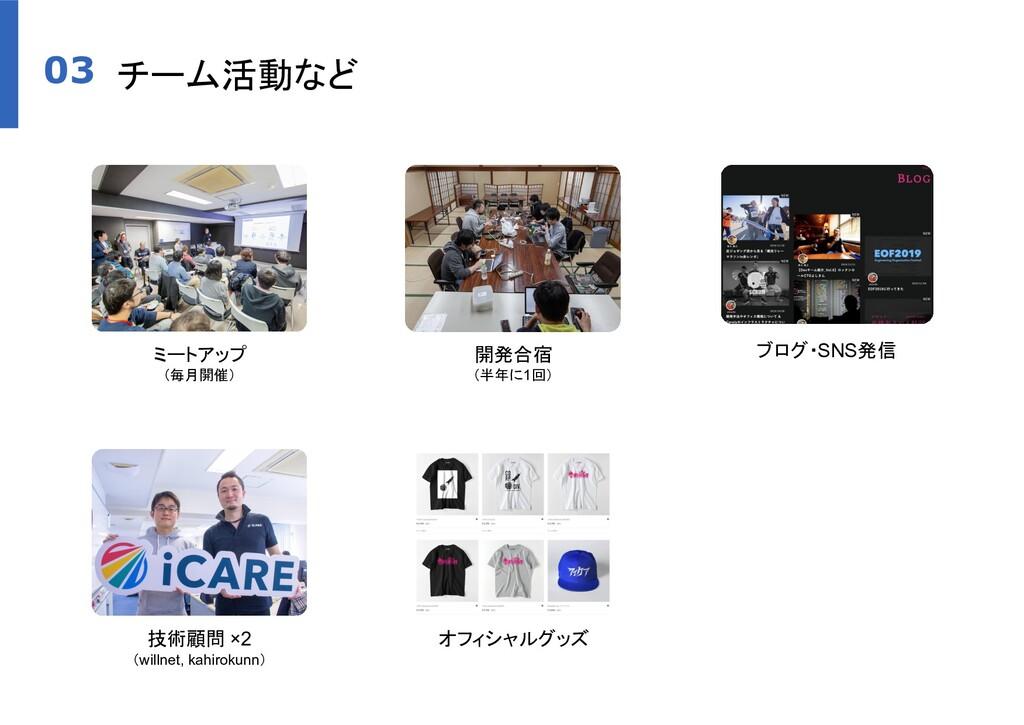 チーム活動など 03 ミートアップ (毎月開催) 開発合宿 (半年に1回) ブログ・SNS発信...