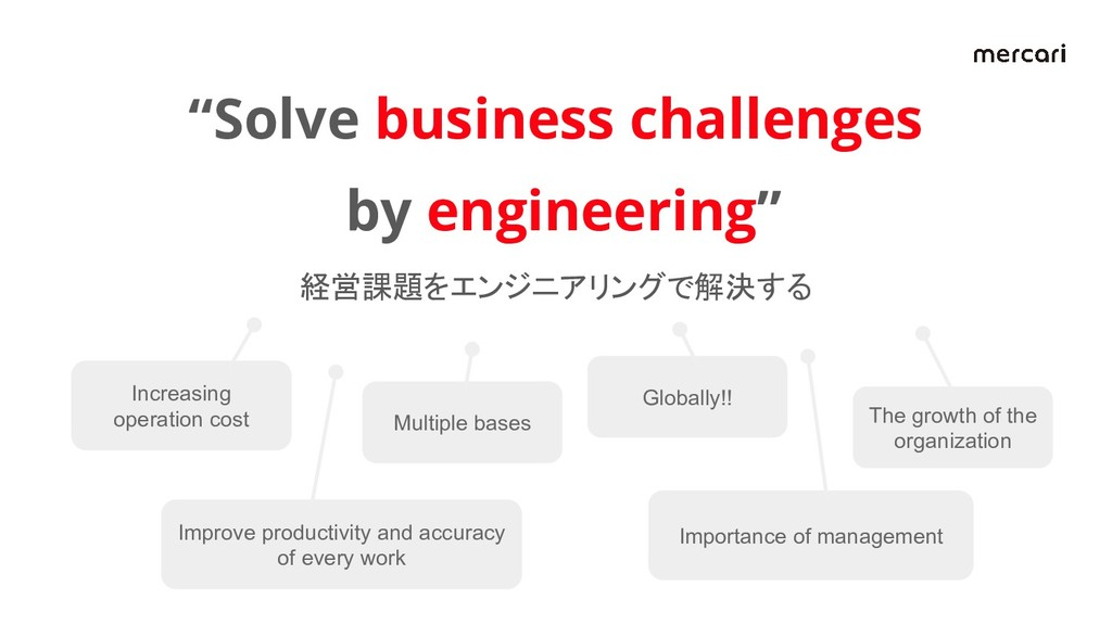 """Solve business challenges by engineering"" 経営課題..."
