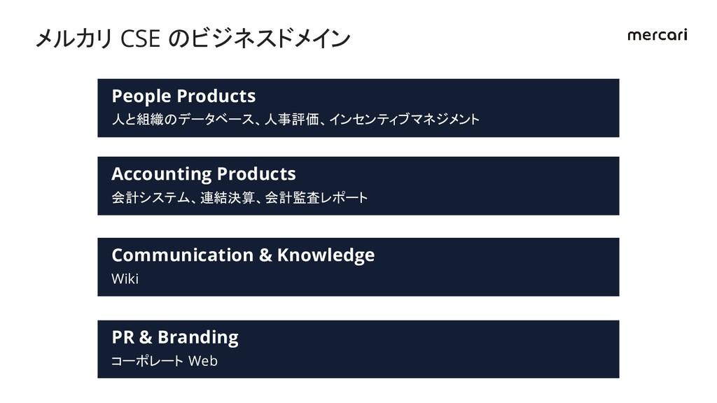 メルカリ CSE のビジネスドメイン People Products 人と組織のデータベース、...