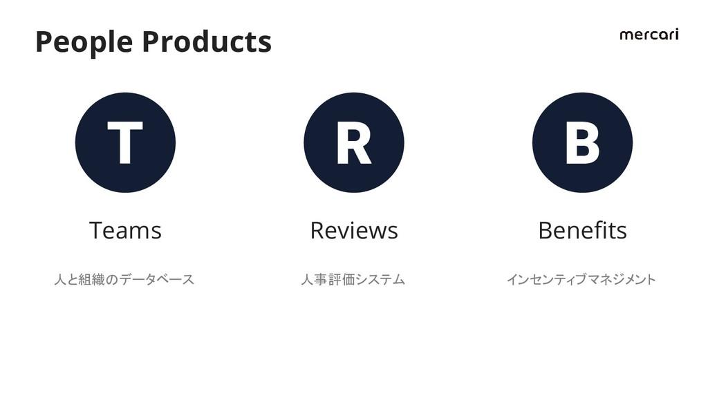 Teams 人と組織のデータベース Reviews 人事評価システム Benefits インセ...