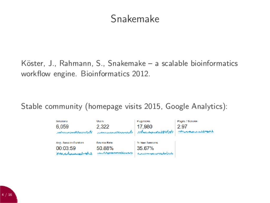 4 / 16 Snakemake K¨ oster, J., Rahmann, S., Sna...