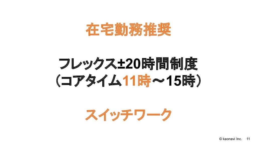© kaonavi Inc. 11 在宅勤務推奨 フレックス±20時間制度 (コアタイム11時...