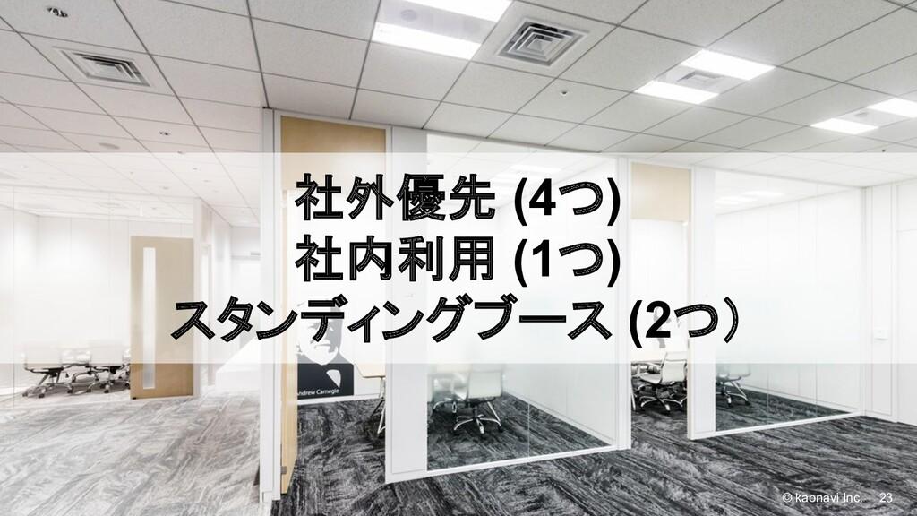 © kaonavi Inc. 23 © kaonavi Inc. 社外優先 (4つ) 社内利用...
