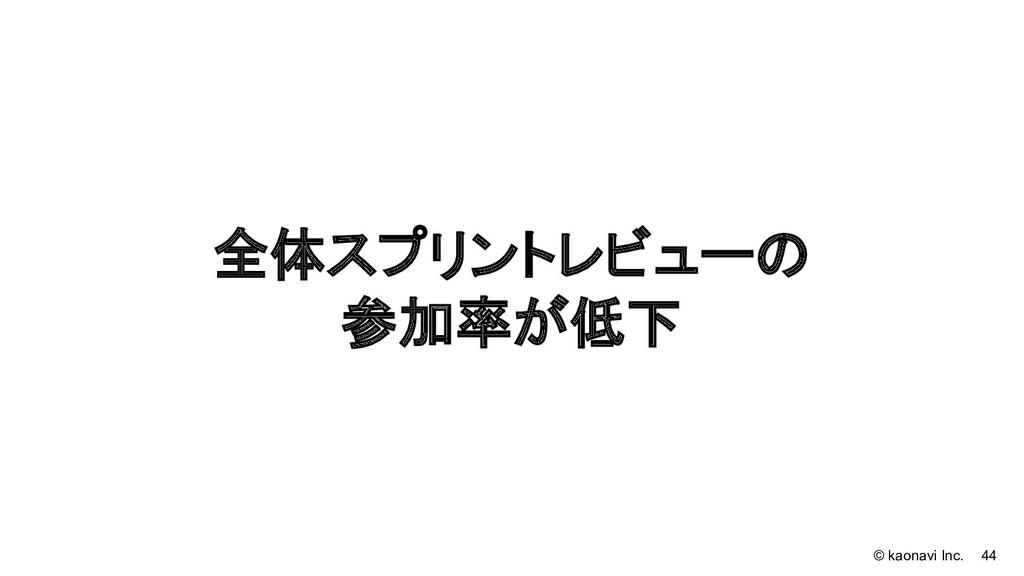 © kaonavi Inc. 44 全体スプリントレビューの 参加率が低下