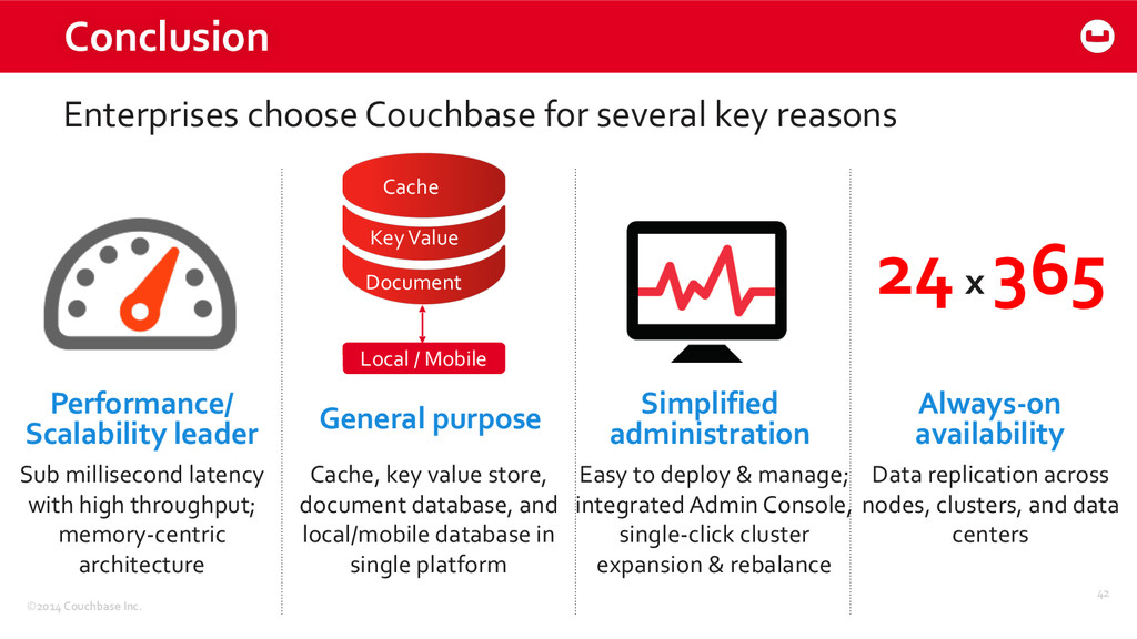 ©2014 Couchbase Inc. Conclusion 42 Perfor...