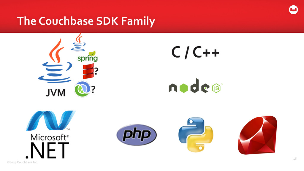 ©2014 Couchbase Inc. The Couchbase ...