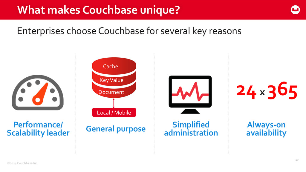 ©2014 Couchbase Inc. What makes Cou...