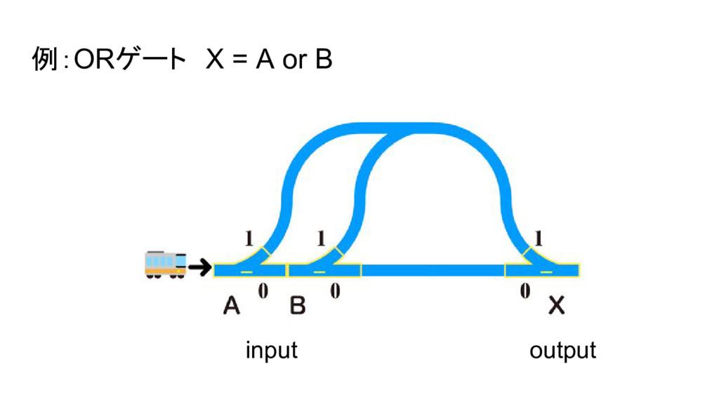 例:ORゲート X = A or B input output