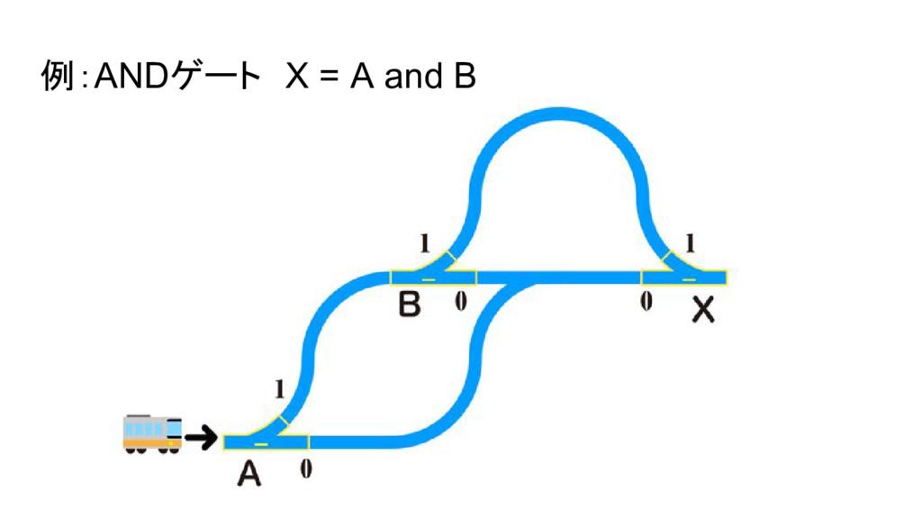例:ANDゲート X = A and B