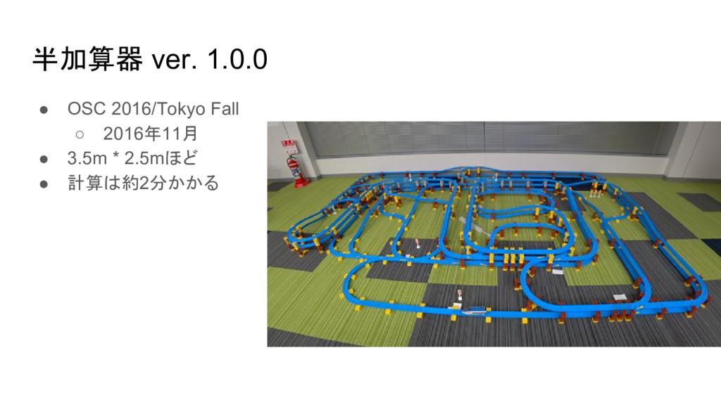 半加算器 ver. 1.0.0 ● OSC 2016/Tokyo Fall ○ 2016年11...