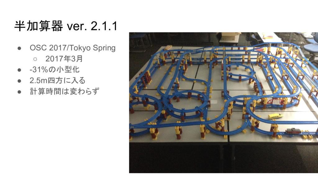 半加算器 ver. 2.1.1 ● OSC 2017/Tokyo Spring ○ 2017年...