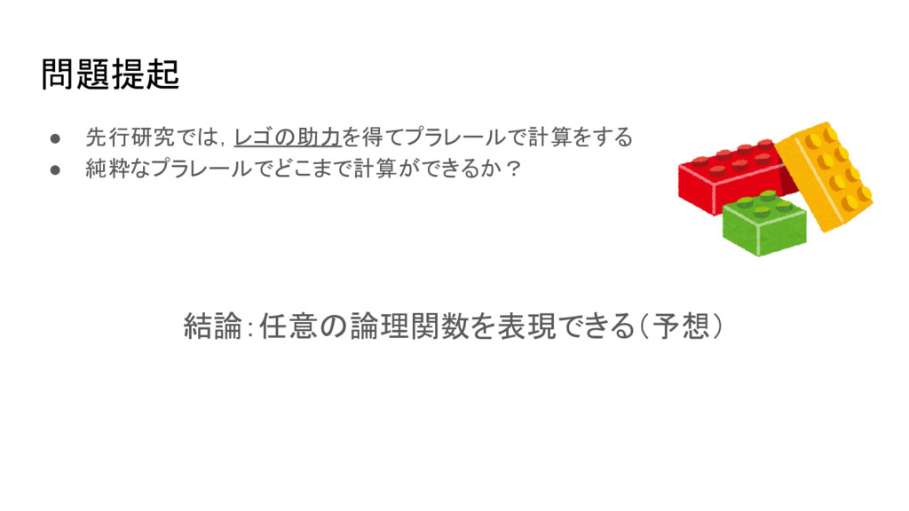 問題提起 ● 先行研究では,レゴの助力を得てプラレールで計算をする ● 純粋なプラレールでどこ...