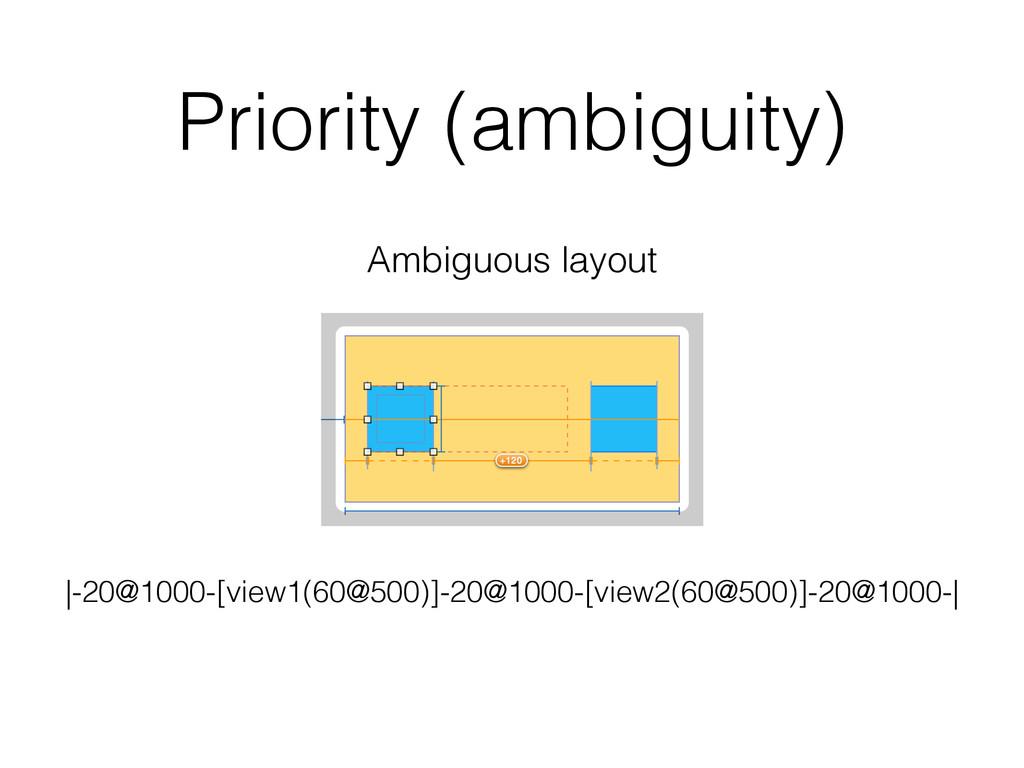 Priority (ambiguity) Ambiguous layout |-20@1000...