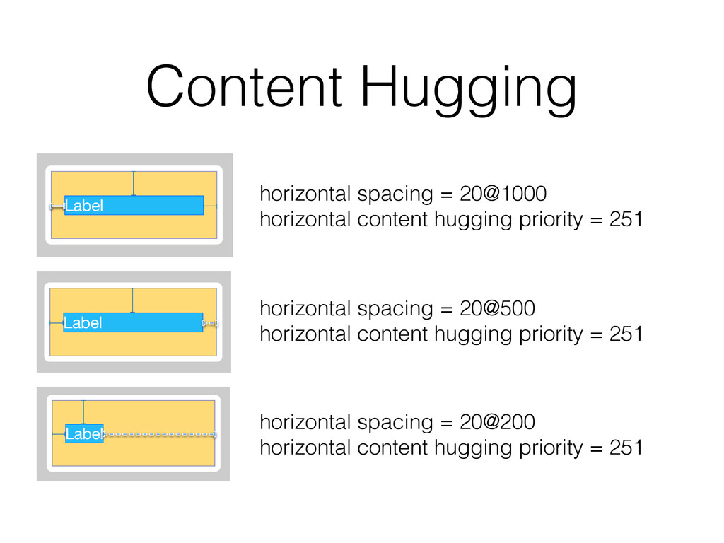 Content Hugging horizontal spacing = 20@1000 ho...