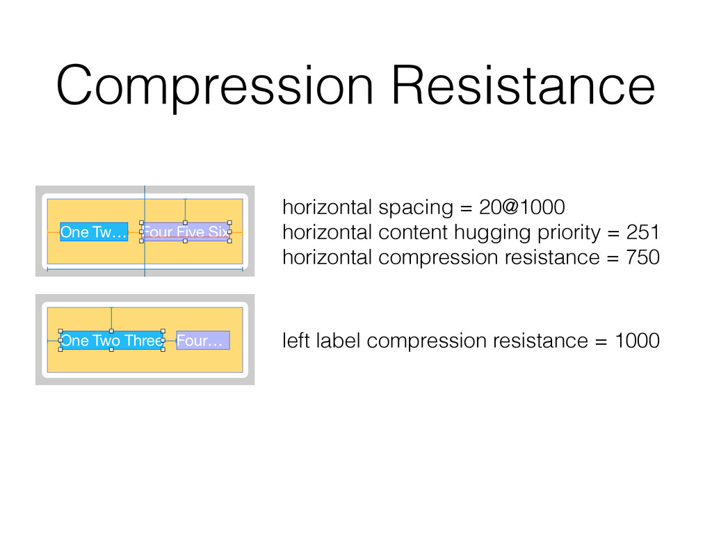 Compression Resistance horizontal spacing = 20@...