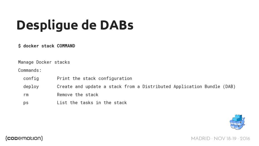 MADRID · NOV 18-19 · 2016 Despligue de DABs $ d...