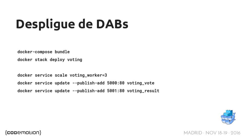 MADRID · NOV 18-19 · 2016 Despligue de DABs doc...