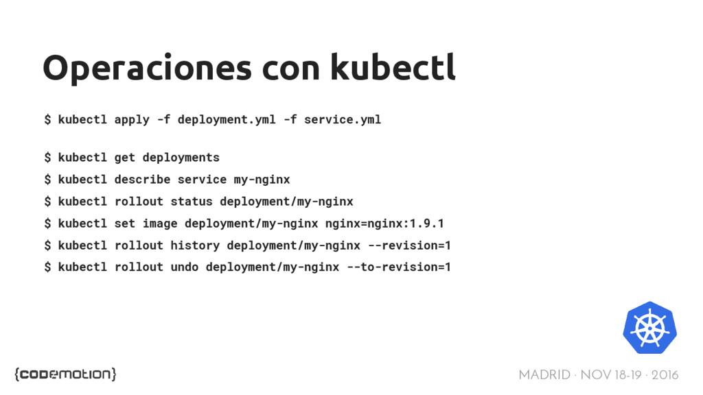 MADRID · NOV 18-19 · 2016 Operaciones con kubec...
