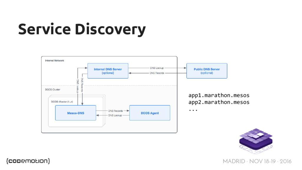 MADRID · NOV 18-19 · 2016 Service Discovery app...
