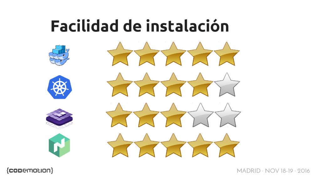 MADRID · NOV 18-19 · 2016 Facilidad de instalac...