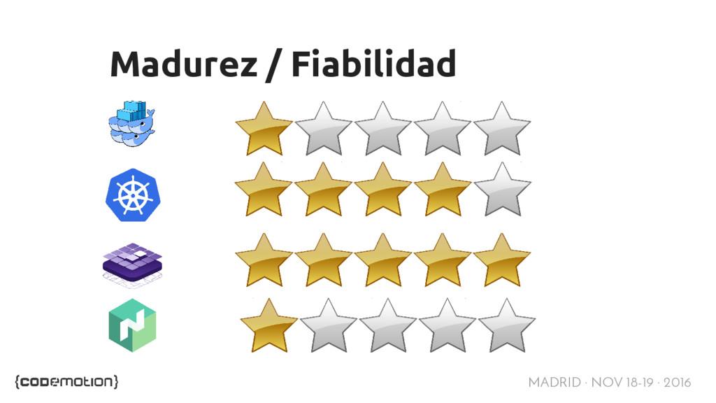 MADRID · NOV 18-19 · 2016 Madurez / Fiabilidad