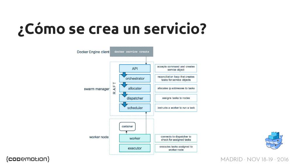 MADRID · NOV 18-19 · 2016 ¿Cómo se crea un serv...