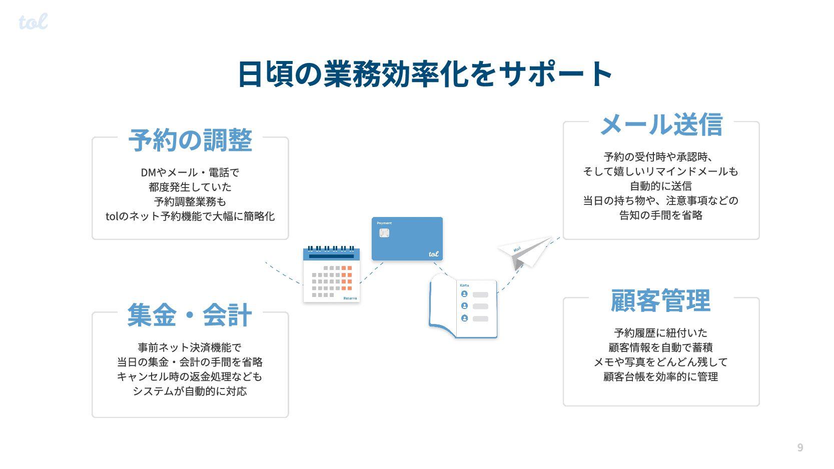 ©2021 Apollo LLC 予約システムアプリ「tol」について iOS・Android...