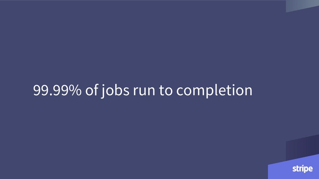 99.99% of jobs run to completion