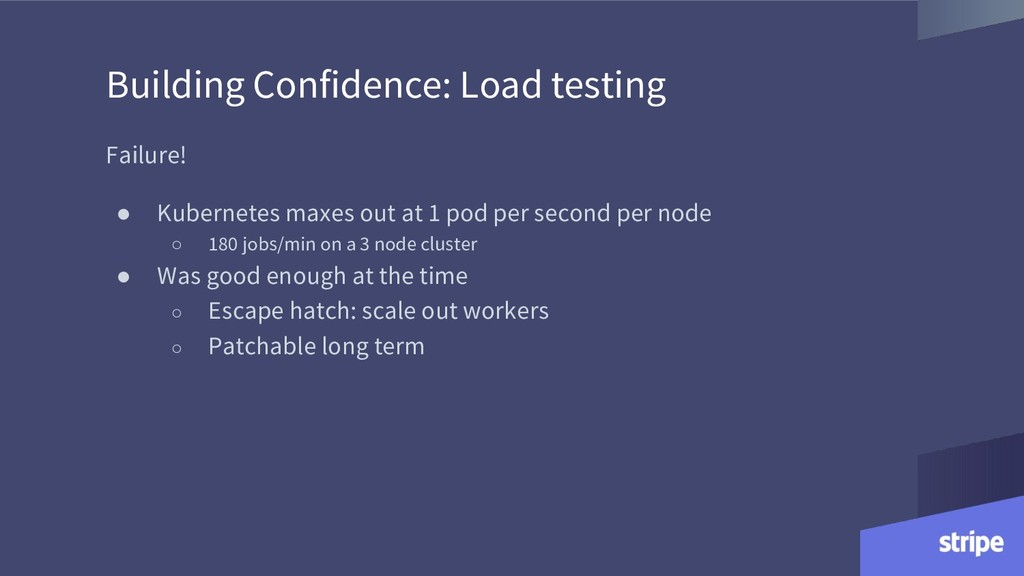 Building Confidence: Load testing Failure! ● Ku...