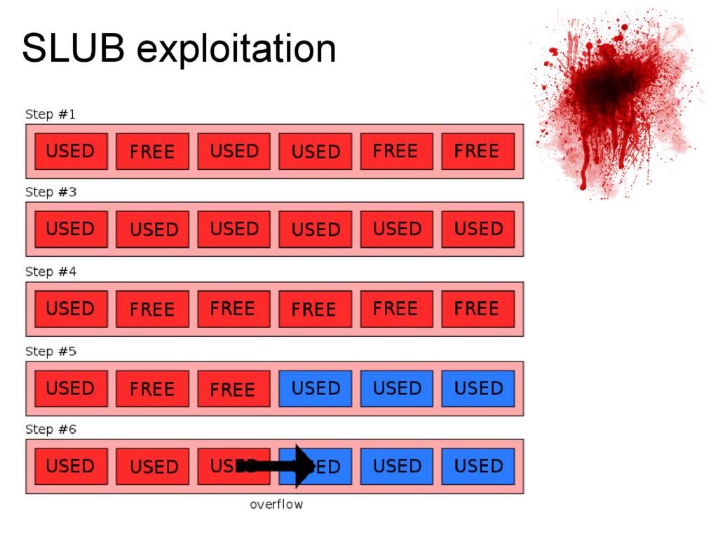SLUB exploitation