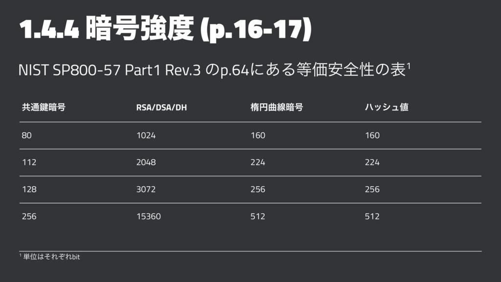 1.4.4 ҉߸ڧ (p.16-17) NIST SP800-57 Part1 Rev.3 ...
