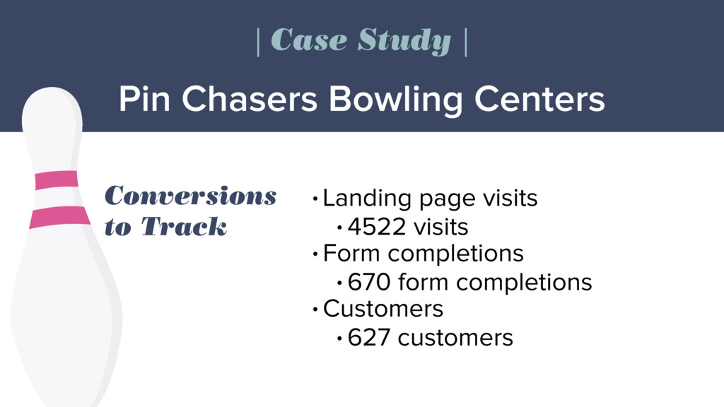 Conversions to Track Pin Chasers Bowling Center...