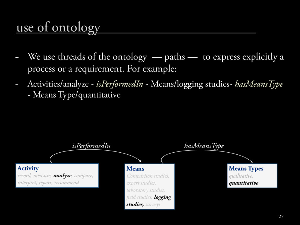 use of ontology - We use threads of the ontolog...
