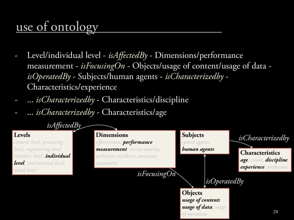 use of ontology - Level/individual level - isAff...