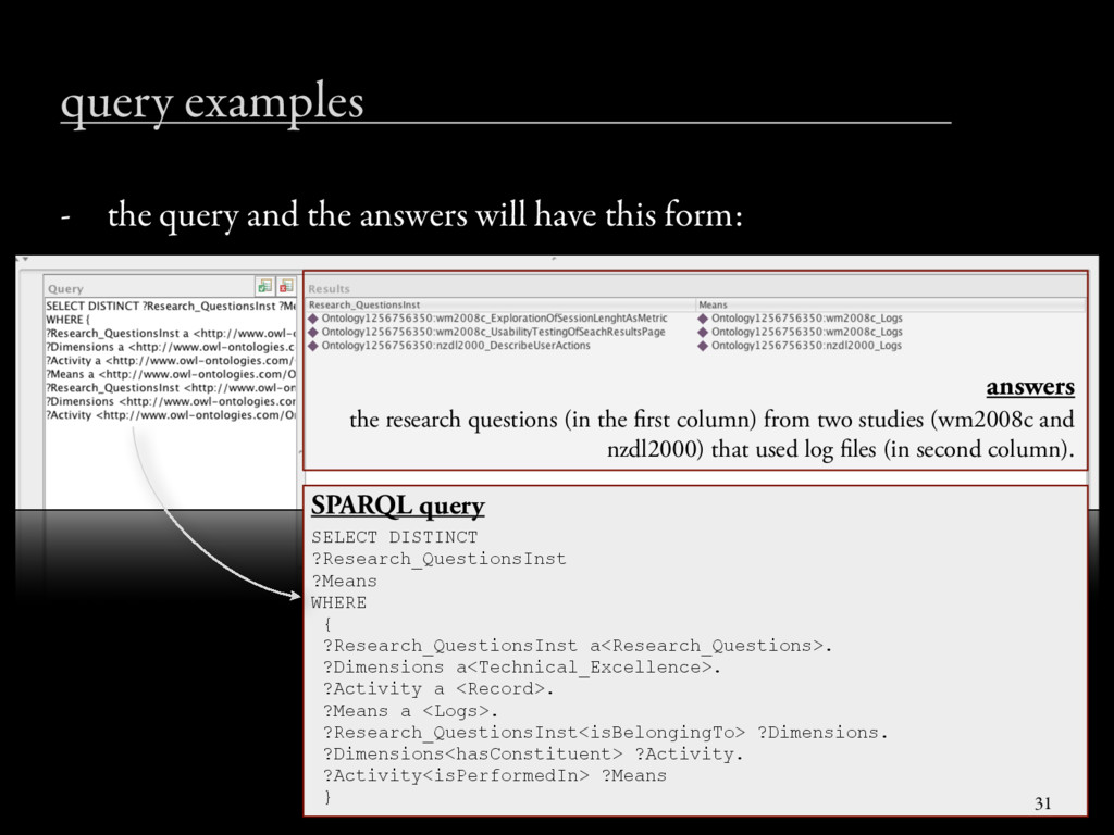 SPARQL query SELECT DISTINCT ?Research_Question...