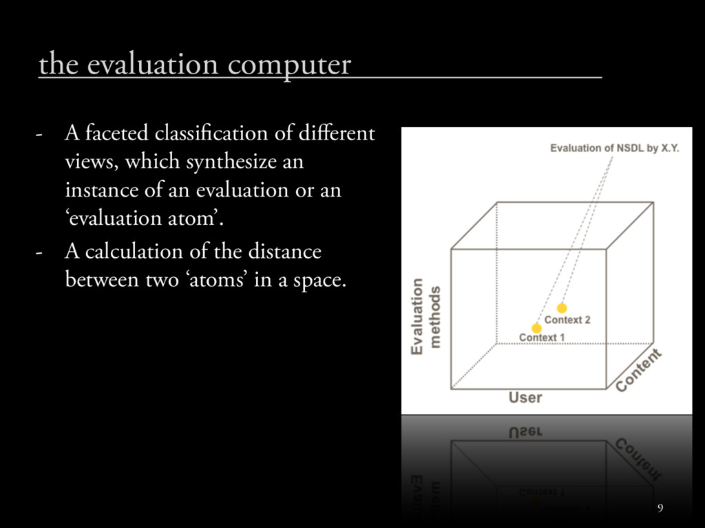 the evaluation computer - A faceted classi cati...