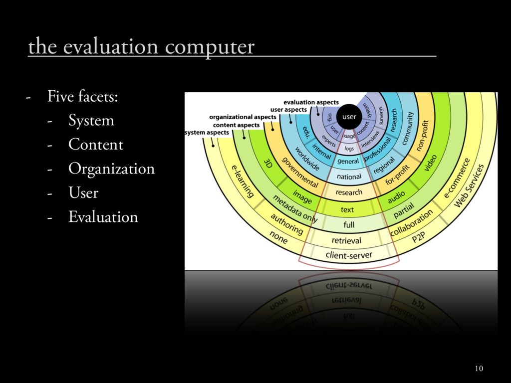 the evaluation computer - Five facets: - System...