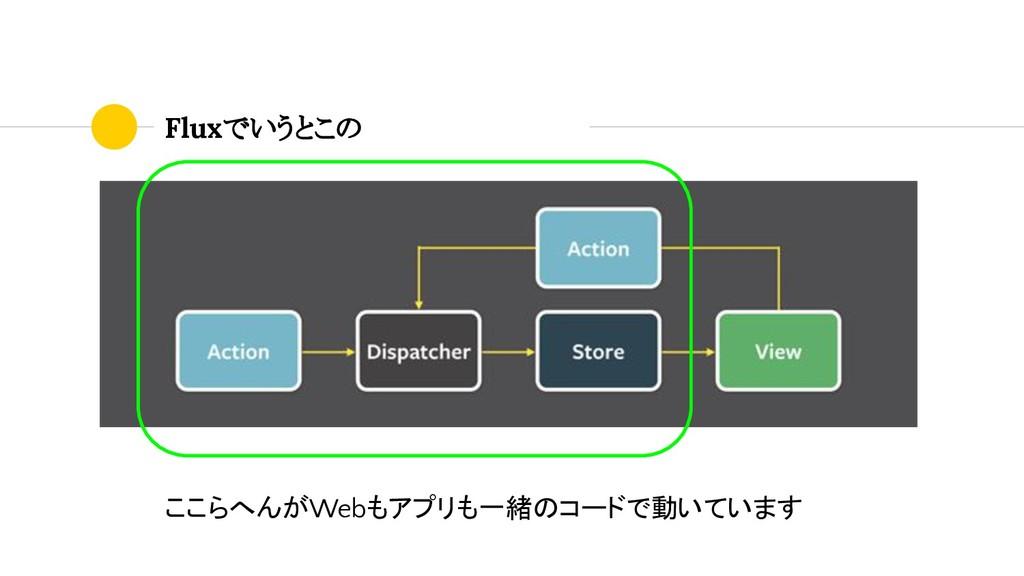 Fluxでいうとこの ここらへんがWebもアプリも一緒のコードで動いています