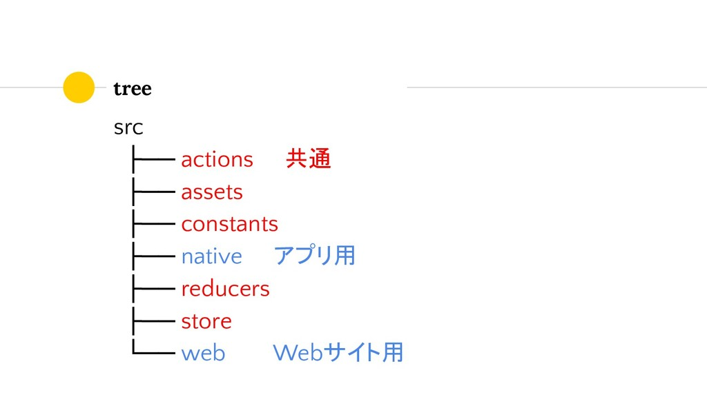 tree src ├── actions  共通 ├── assets ├── constan...