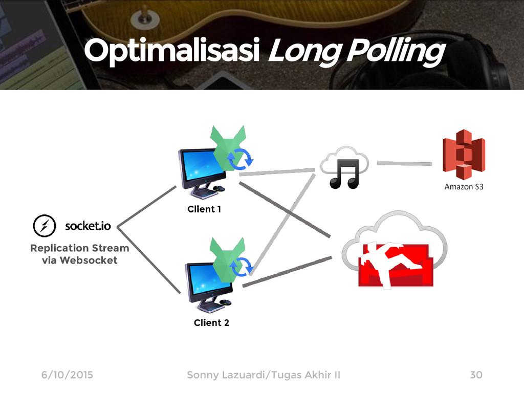 OptimalisasiLong Polling 30 6/10/2015 Sonny Laz...