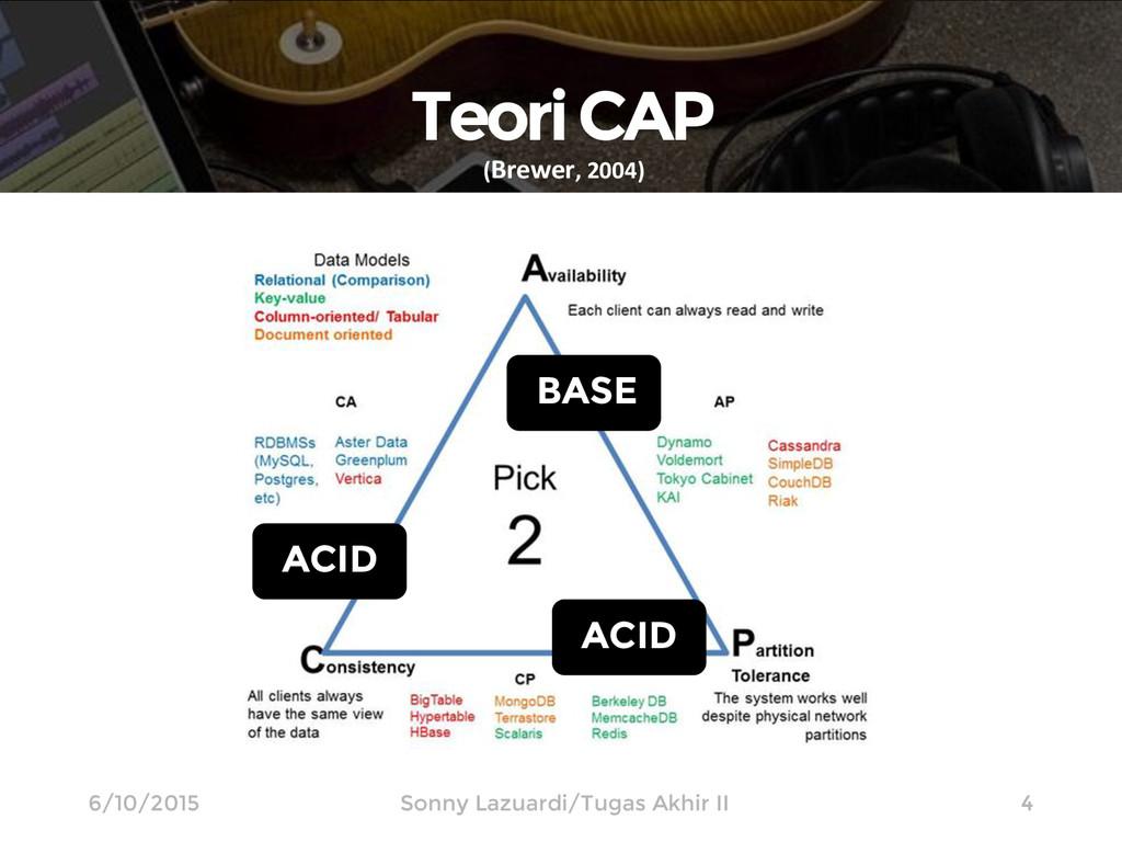 TeoriCAP 4 (Brewer, 2004) ACID BASE ACID 6/10/2...