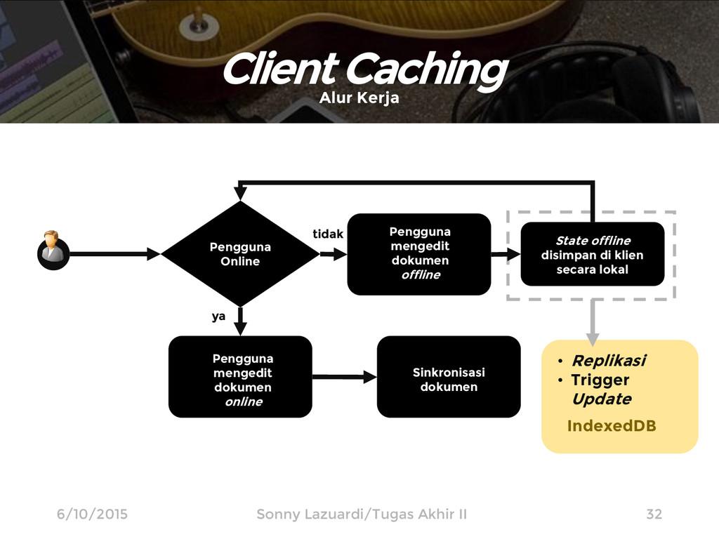 Client Caching 32 Alur Kerja Pengguna mengedit ...