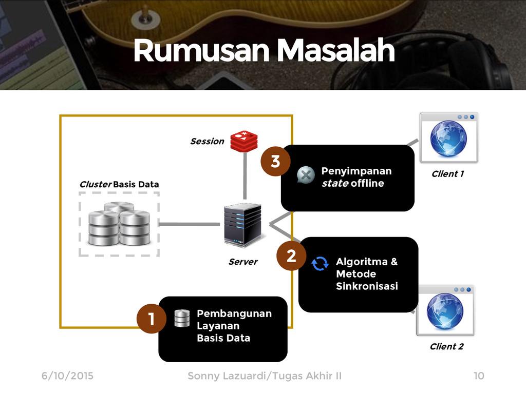 RumusanMasalah 10 Cluster Basis Data Server Ses...