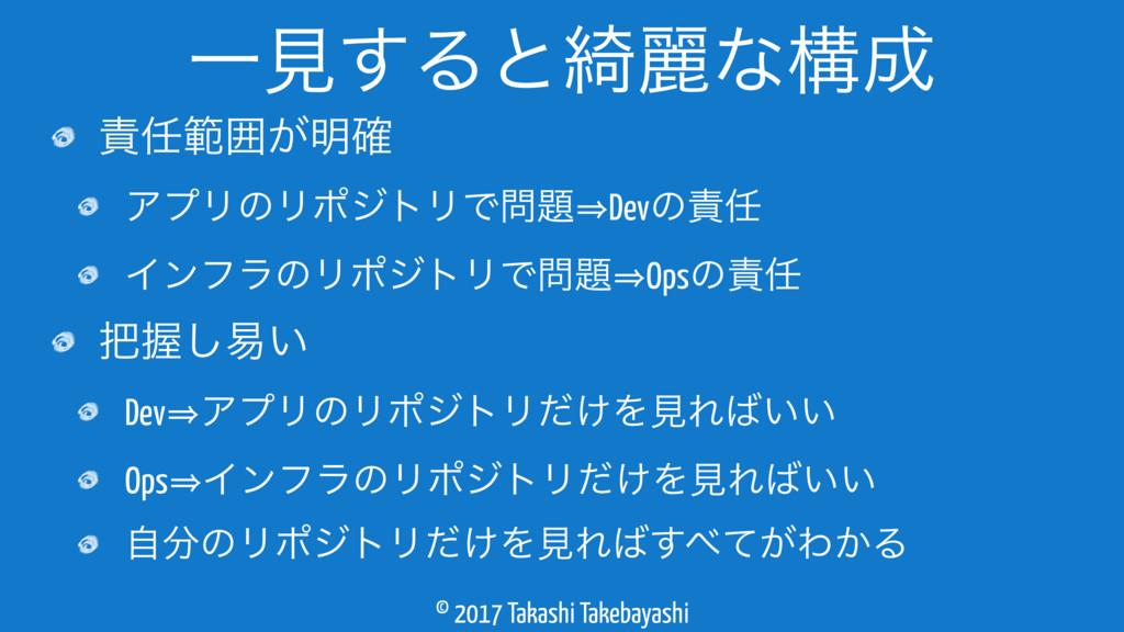 © 2017 Takashi Takebayashi ൣғ͕໌֬ ΞϓϦͷϦϙδτϦͰ...