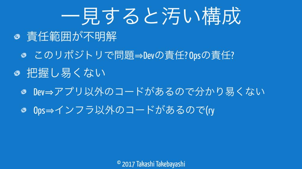 © 2017 Takashi Takebayashi ൣғ͕ෆ໌ղ ͜ͷϦϙδτϦͰ㱺...