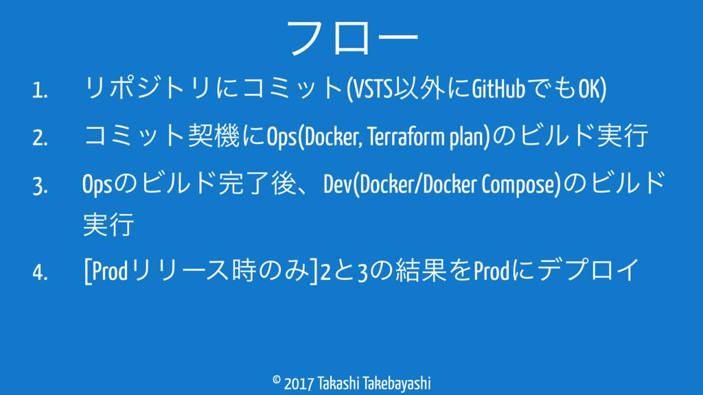 © 2017 Takashi Takebayashi 1. ϦϙδτϦʹίϛοτ(VSTSҎ֎...