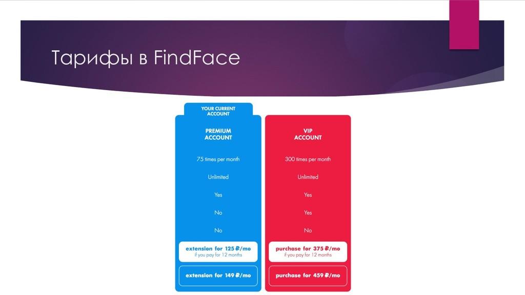 Тарифы в FindFace
