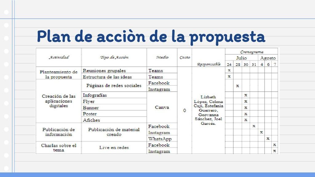 Plan de acciòn de la propuesta