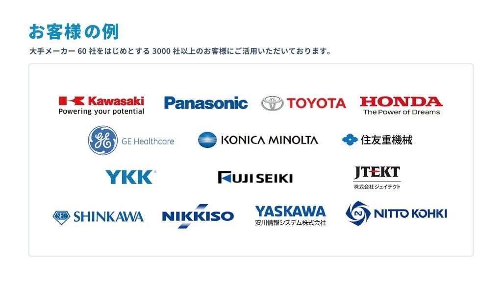 お客様の例 大手メーカー 60 社をはじめとする 3000 社以上のお客様にご活用いただいてお...
